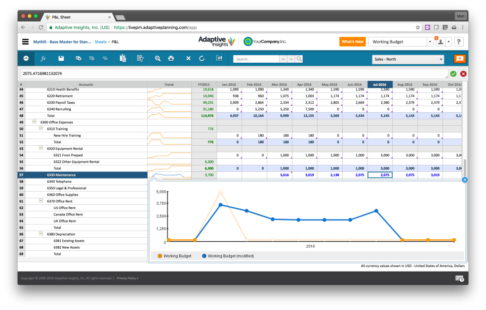 Adaptive Planning Software - Adaptive Planning section-wise budget