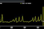 H20 Driverless AI screenshot: H2O Driverless AI time series