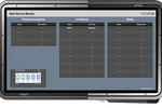FlashPARCS Software - FlashPARCS valet service monitoring