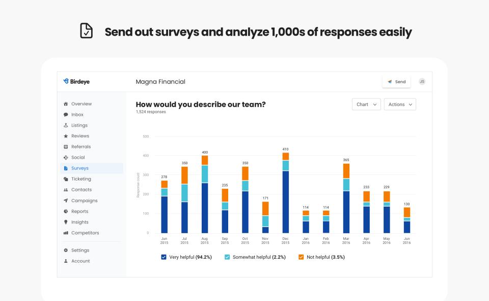 Birdeye Software - Surveys
