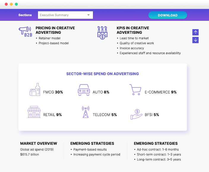 Category Intelligence - Discover Market information across 400 categories (>95% NAICS spend codes covered globally). Use the category, supplier and price information for category strategy creation and Quarterly Business Reviews (QBRs)