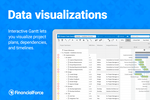 FinancialForce PSA screenshot: Interactive Gantt for easy project planning