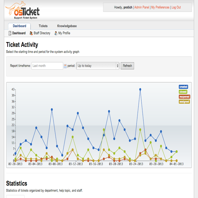 Monitoring ticket activity in osTicket