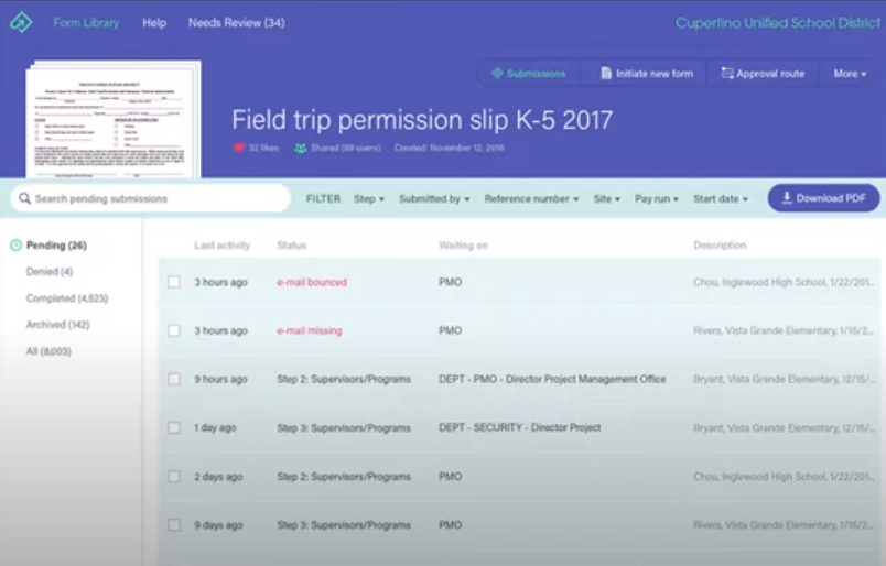 Informed K12 pending submissions