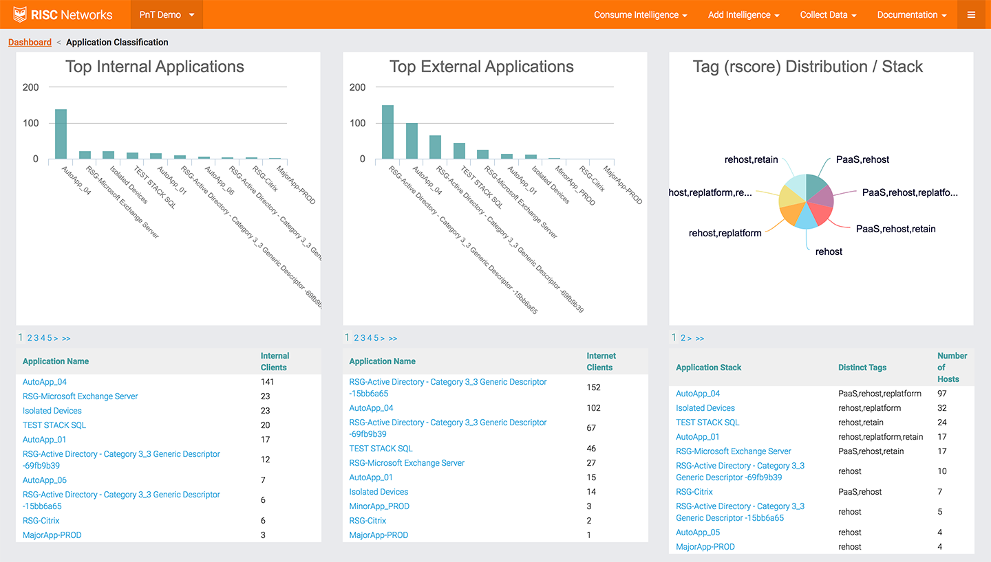 CloudScape Software - Application monitoring