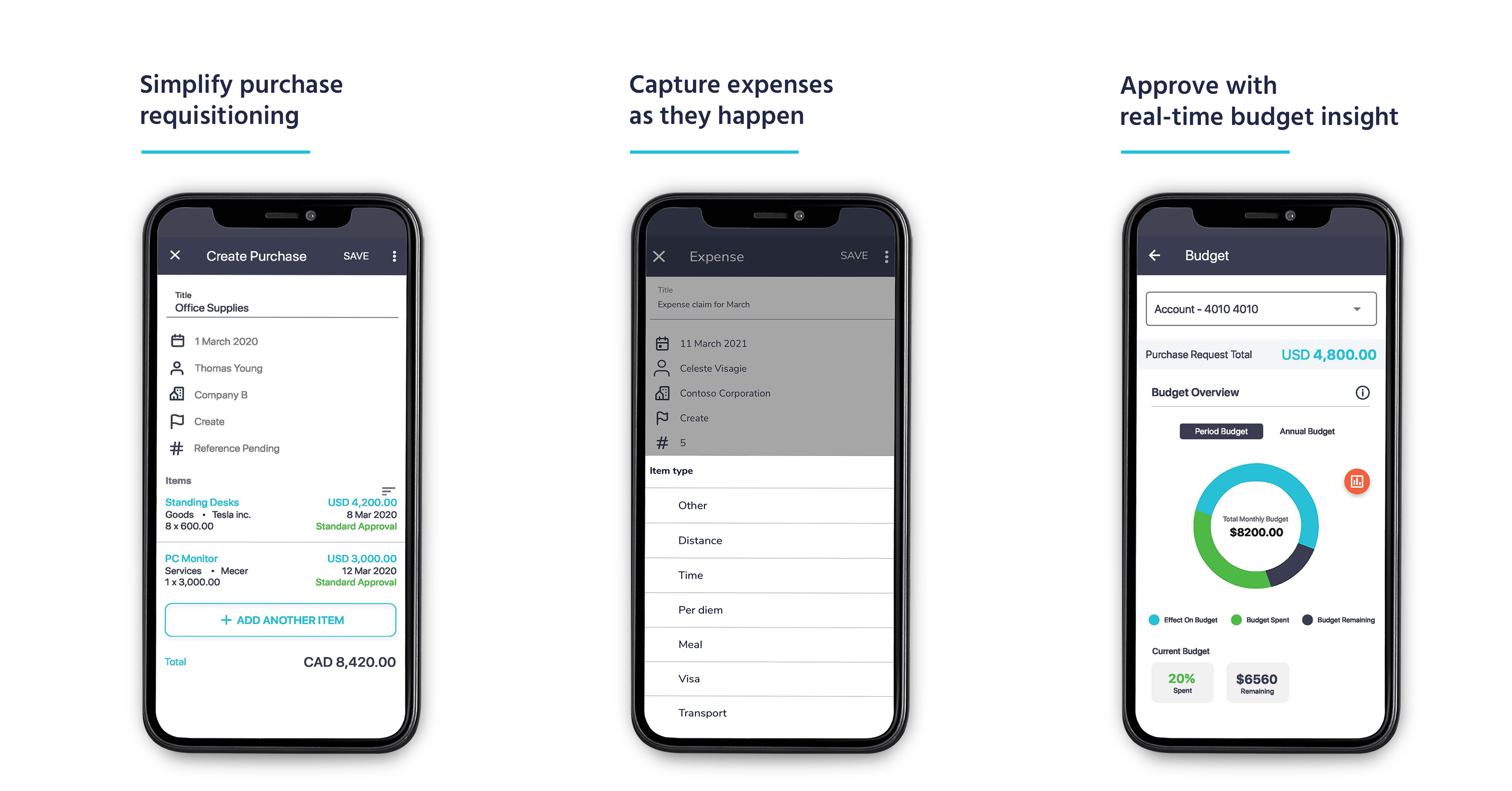 Mobile app for purchasing, expenses and approvals with budget insight