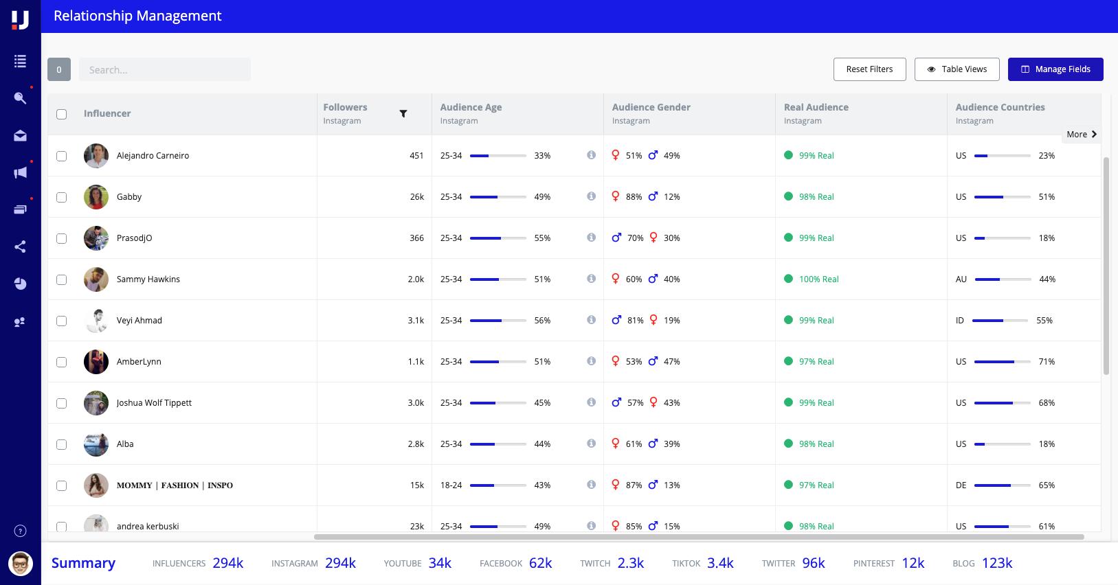 Upfluence Software - Influencer relationship management dashboard