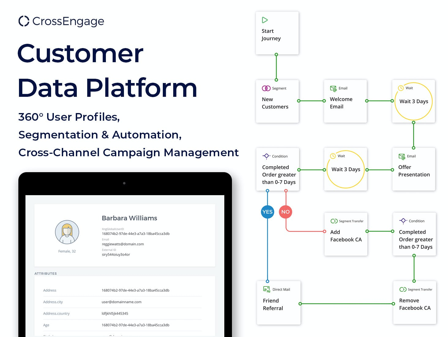 CrossEngage Software - Customer Data Platform