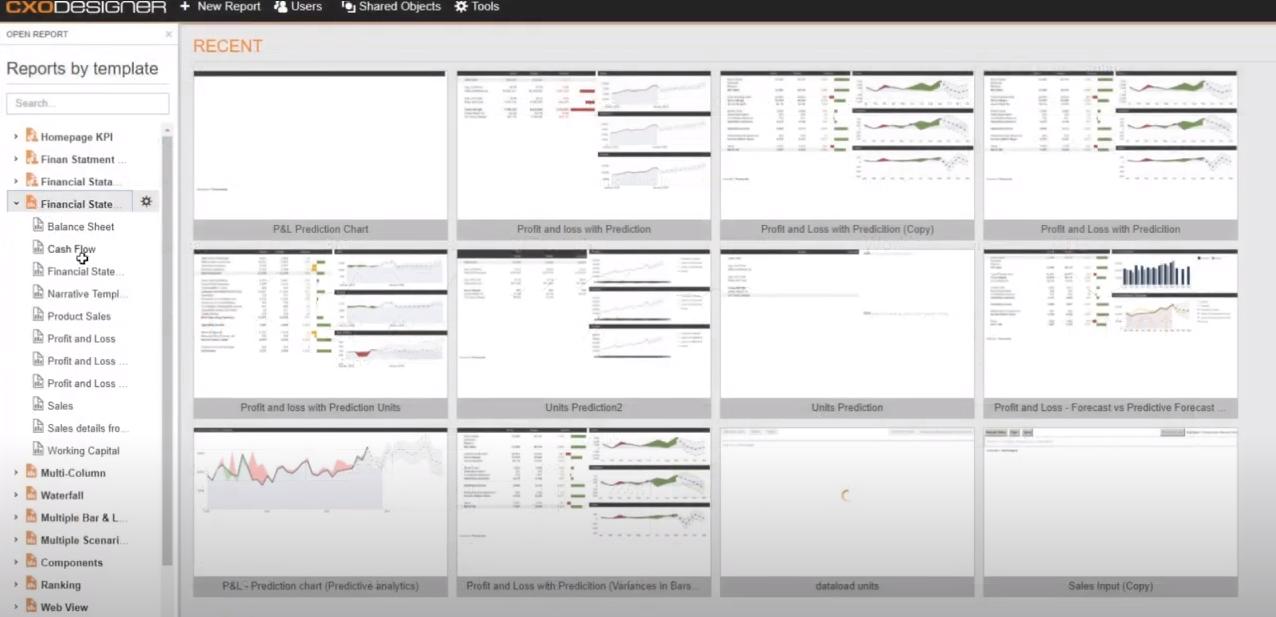 CXO Software template