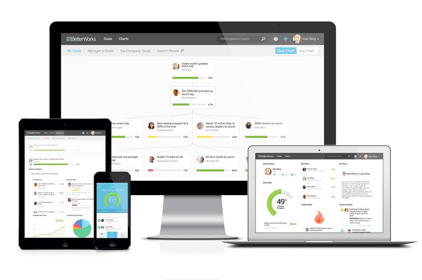 Betterworks Software - BetterWorks across multiple devices