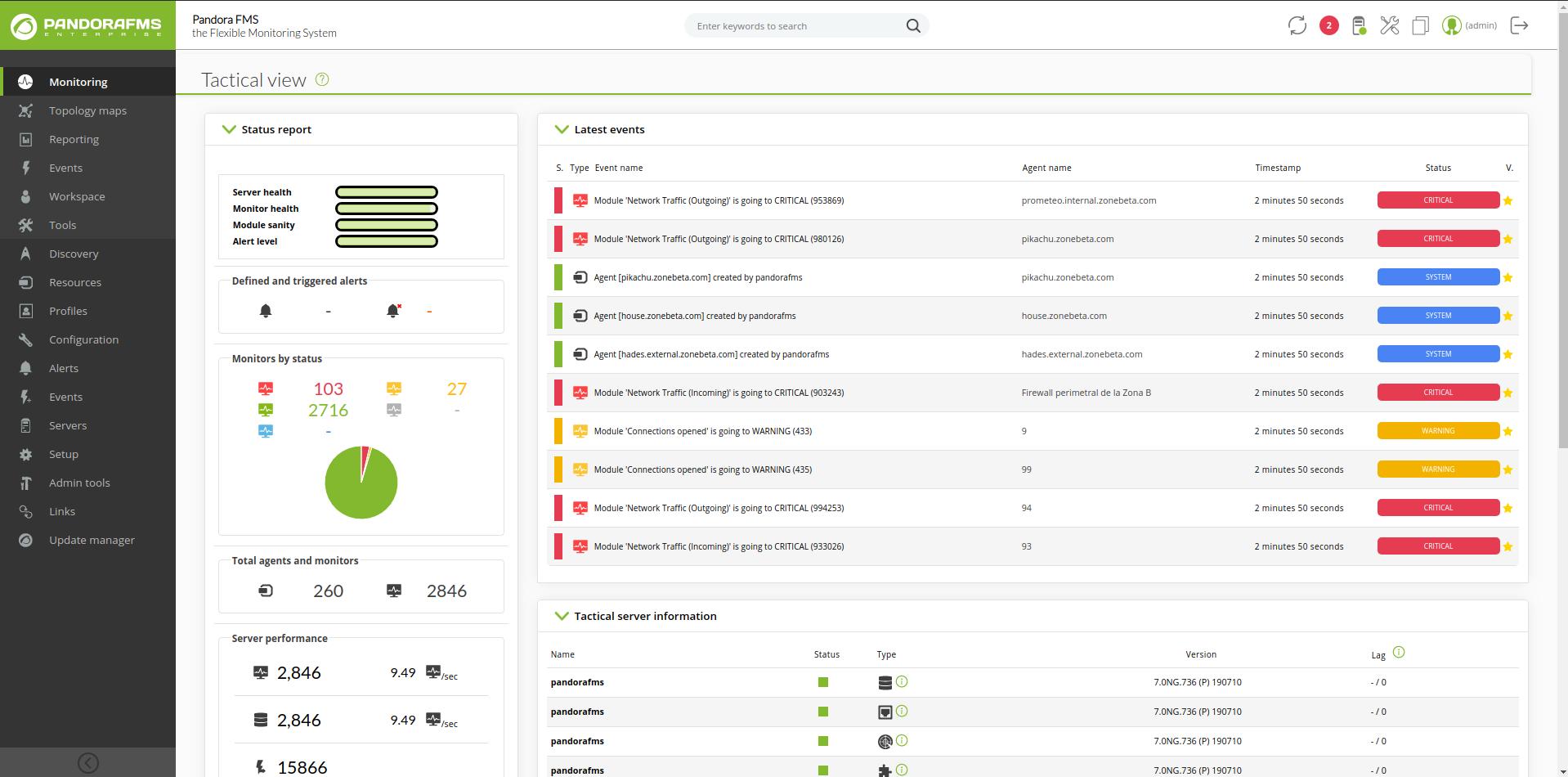 Pandora FMS Software - Pandora FMS tactical view screenshot