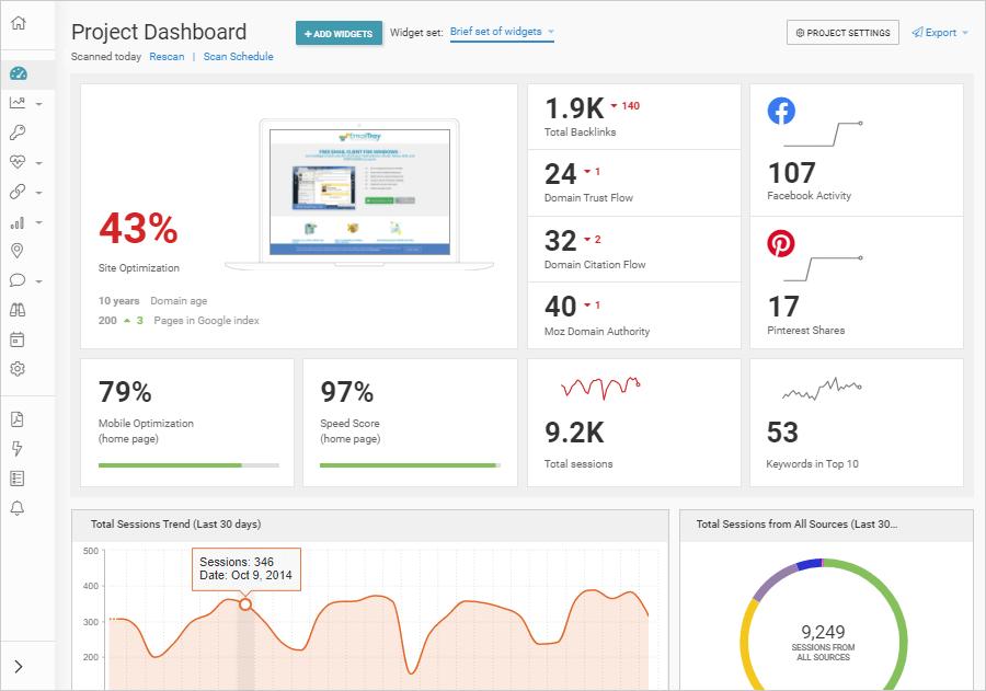 WebCEO Software - SEO Dashboard. WebCEO