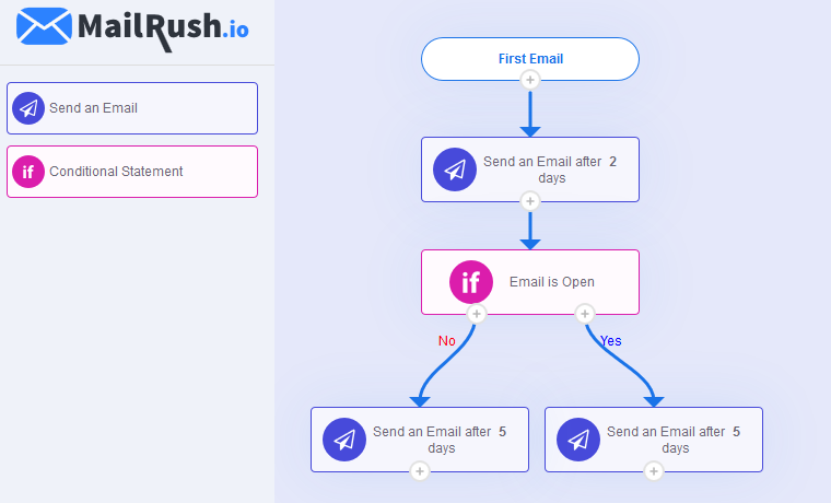 MailRush.io Software - Email Follow ups