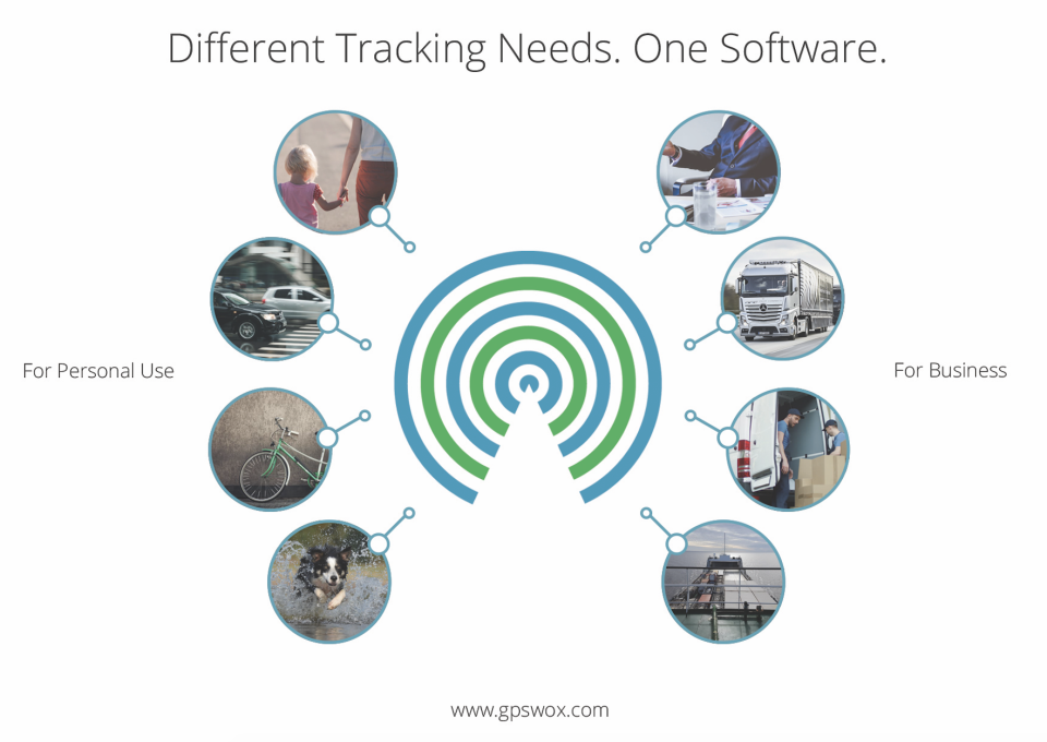 GPSWOX Software - 1