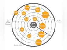 SKYport Suite Software - SKYport Product Portfolio