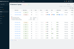 Avast Business Antivirus Software - 2