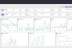 Coosto screenshot: Coosto Analytics