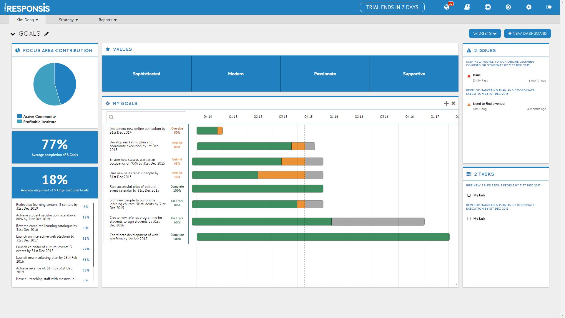 Cascade Strategy Software - Cascade Strategy goals