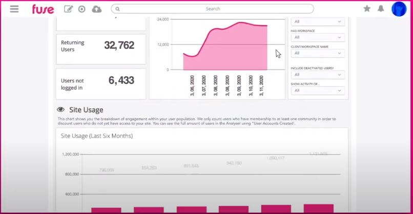 Fuse user insights