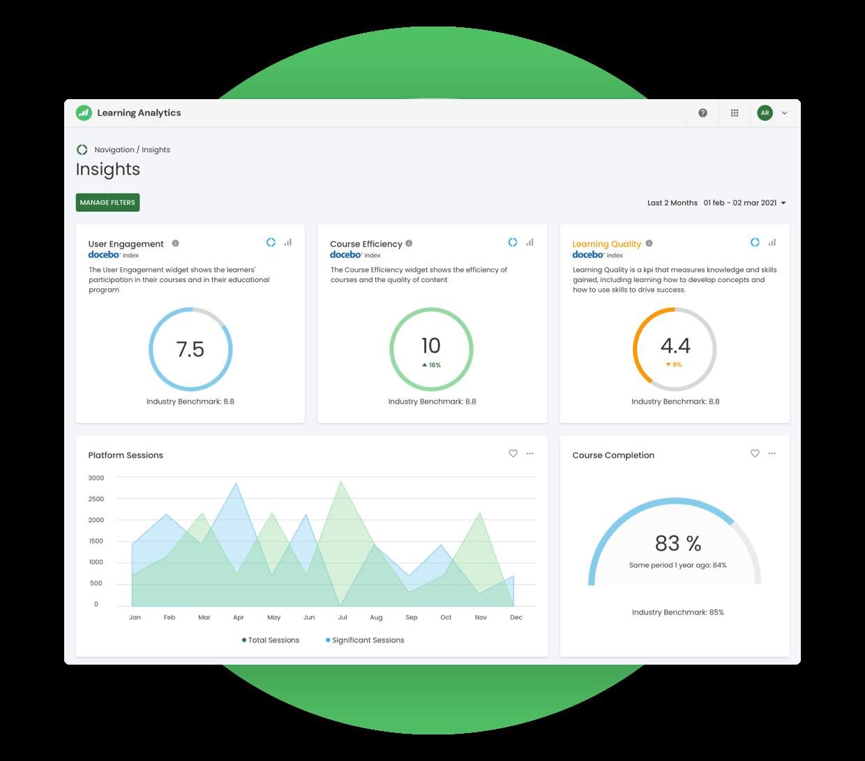 Docebo Software - Docebo Learning Analytics