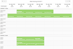 Gingr screenshot: Use Gingr's lodging calendar tool to schedule reservations with the drag-and-drop function