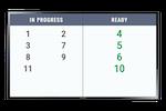 POSbistro screenshot: Order processing tracking display