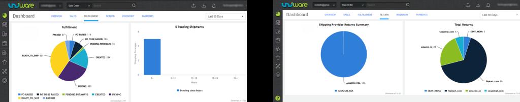 Unicommerce Software - Unicommerce order management