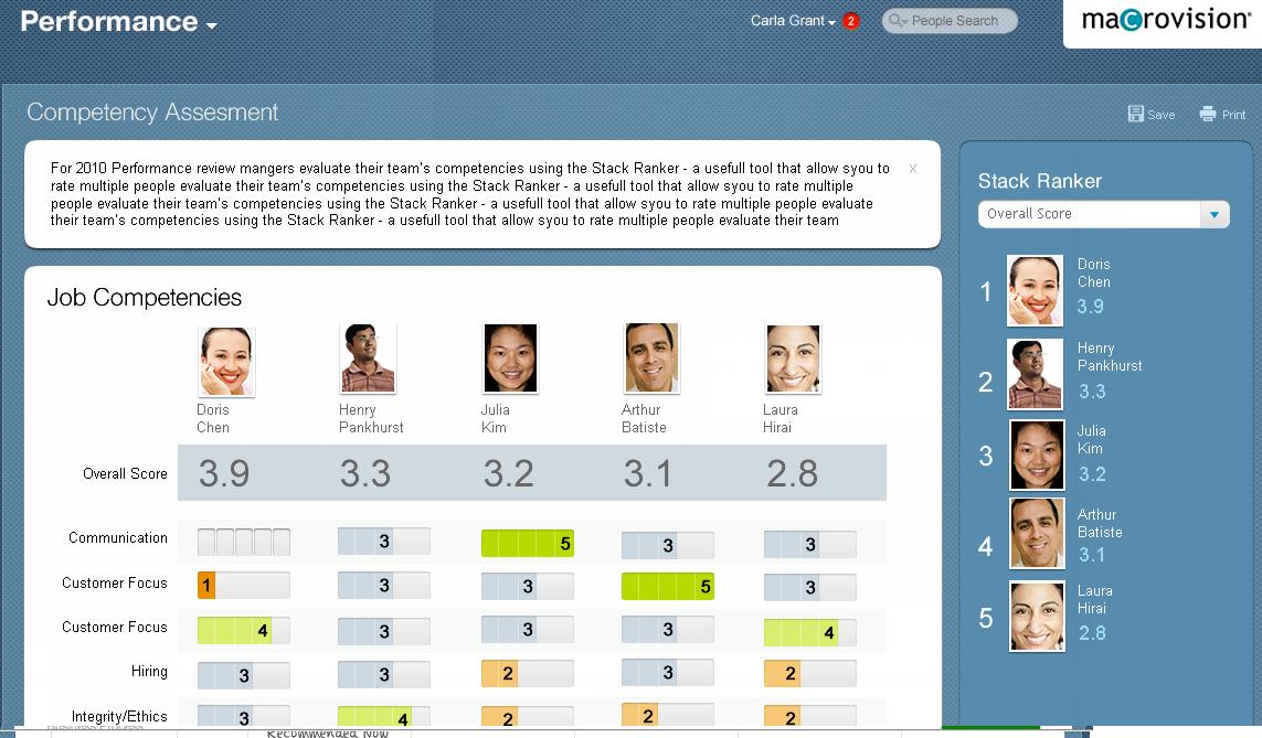 SAP SuccessFactors HCM Suite Software - SuccessFactors stack ranker