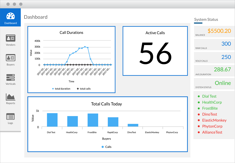 Ytel Software - Dashboard