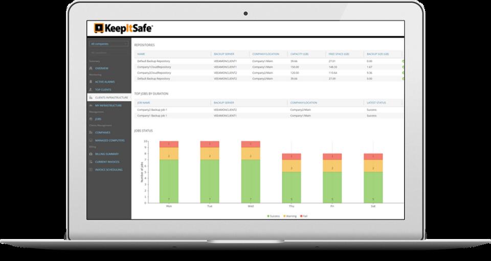 KeepItSafe Software - 1