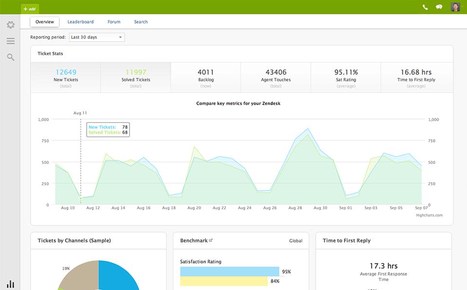 SurveyExpression screenshot: Reporting for surveys