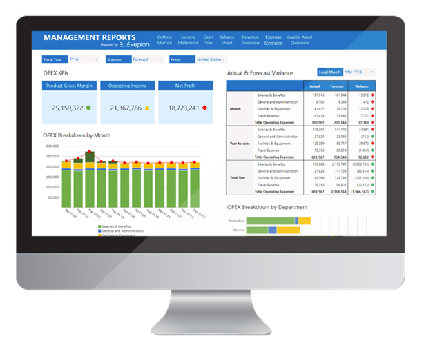Kepion's dashboard and scorecards software provides a powerful tool for strategic management and performance evaluation, helping users to conduct budget variance reporting, monitor KPIs, and manage real-time business performance