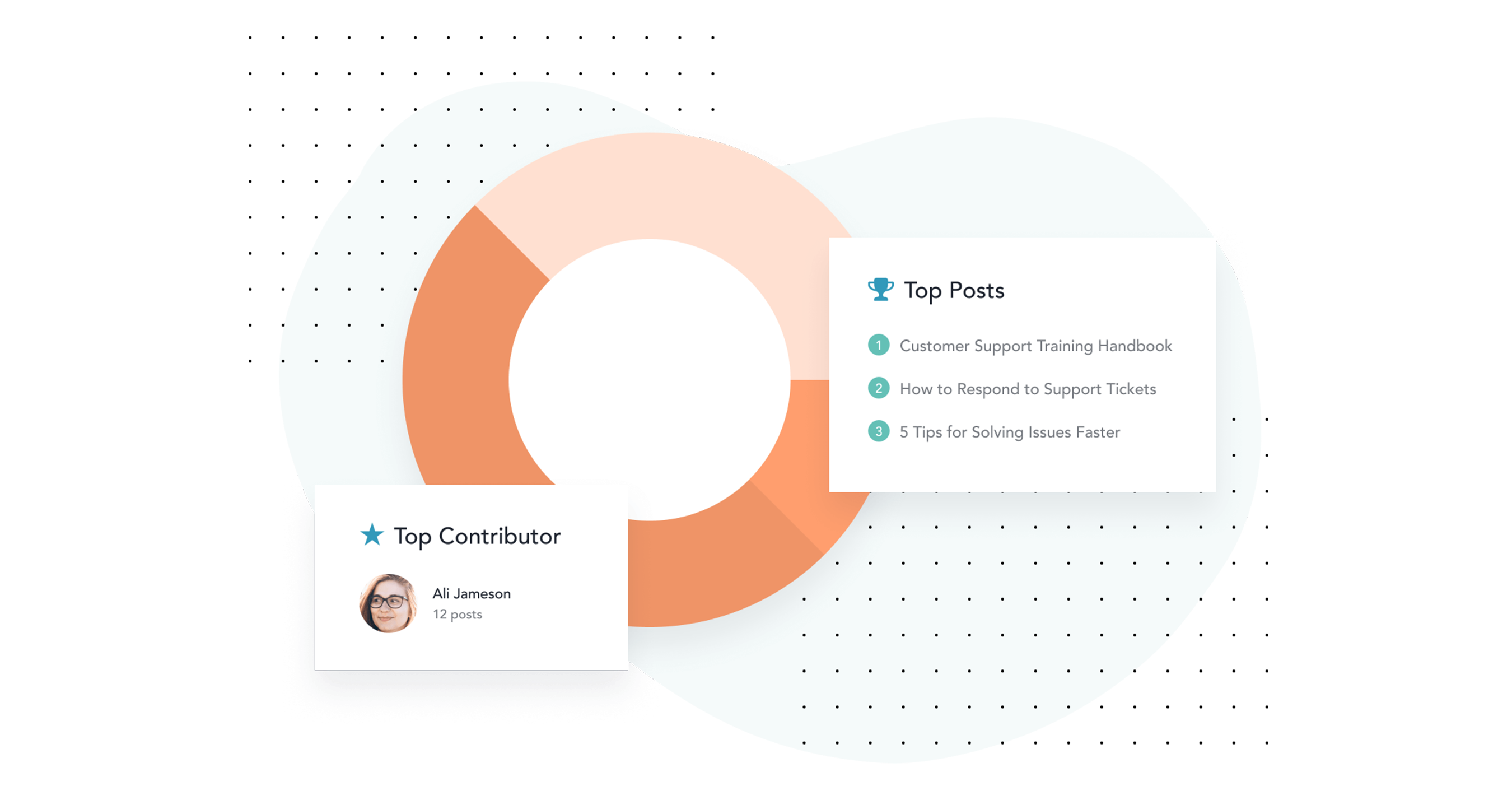 Use built-in analytics to see what content is getting the most engagement, who is viewing individual posts and series, what terms users are searching for, and more.