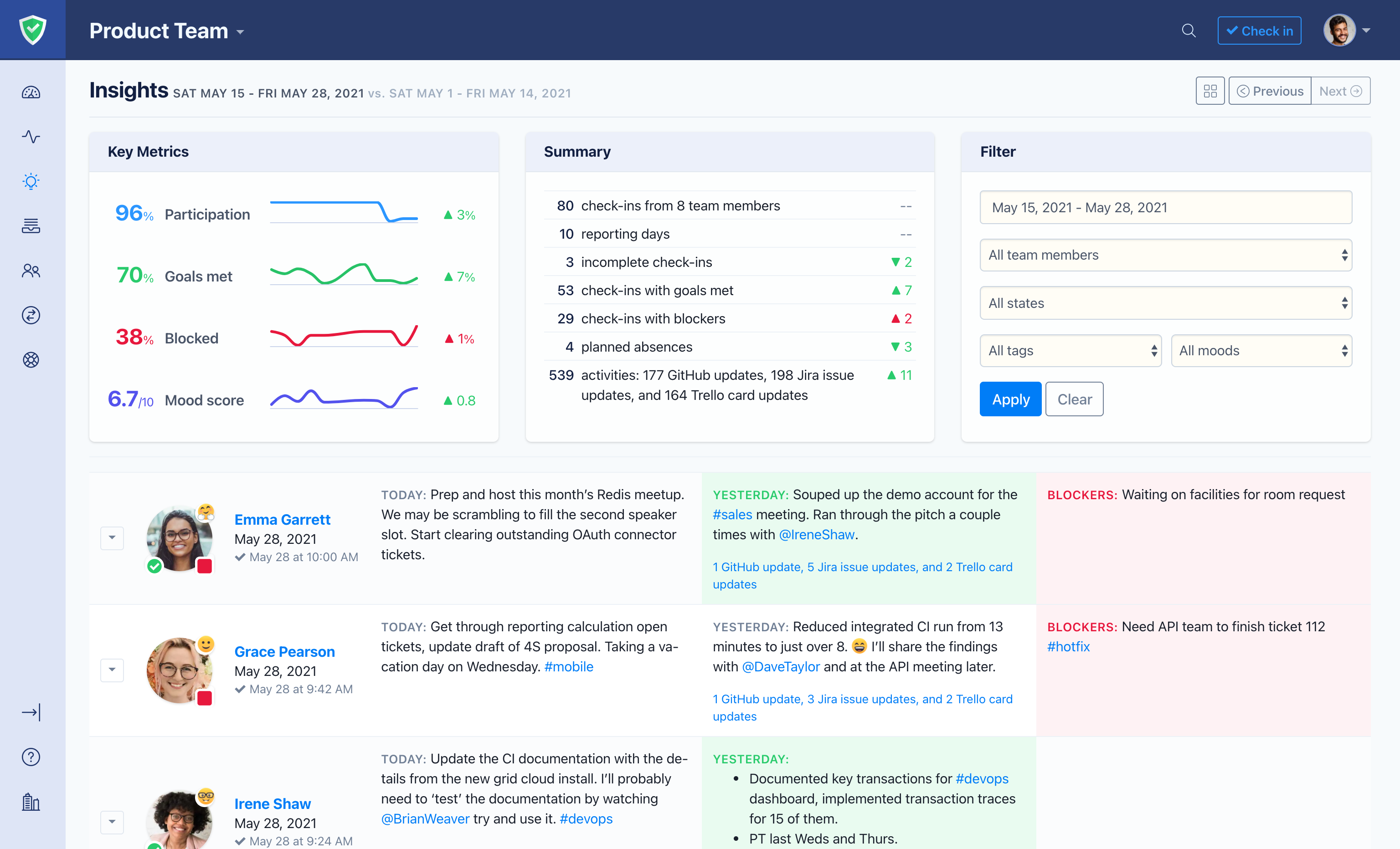 Status Hero Software - Detailed reports provide automated insights to help with 1:1s and team retros