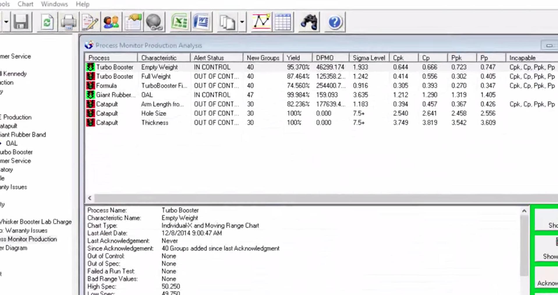 SPC-PC IV Explorer production analysis