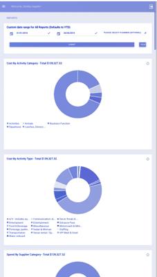 destin Software - Destin analytics