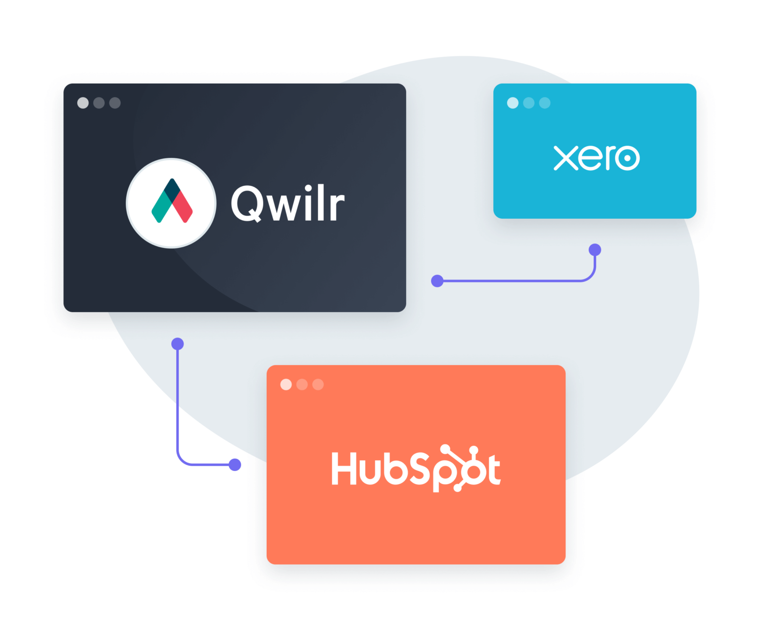Integrate with your favorite tools, like HubSpot, Salesforce, Xero and more.