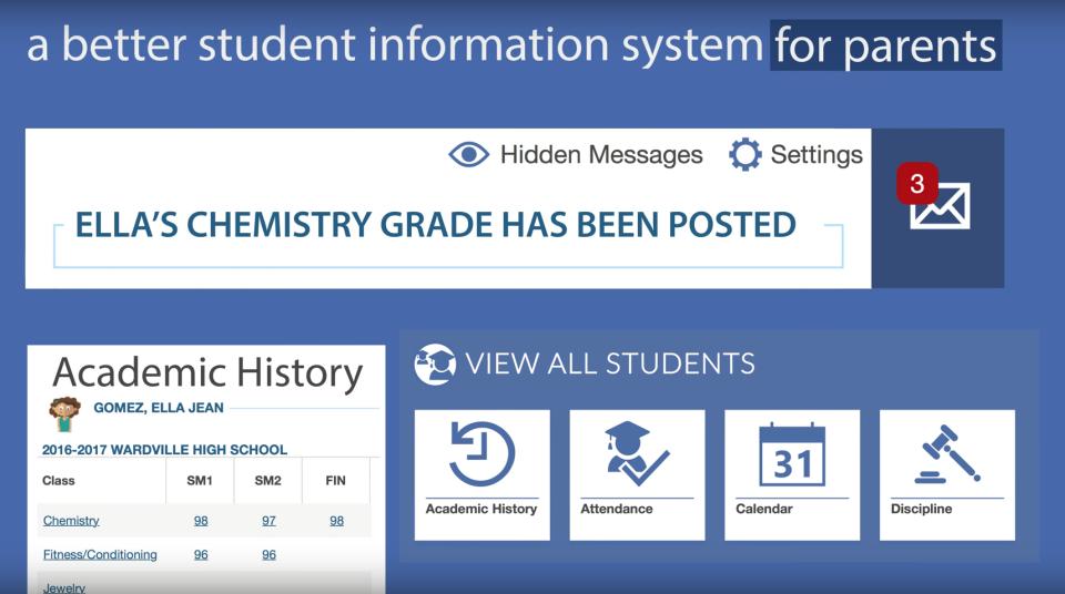 SKYWARD Student Management Suite Software - 2