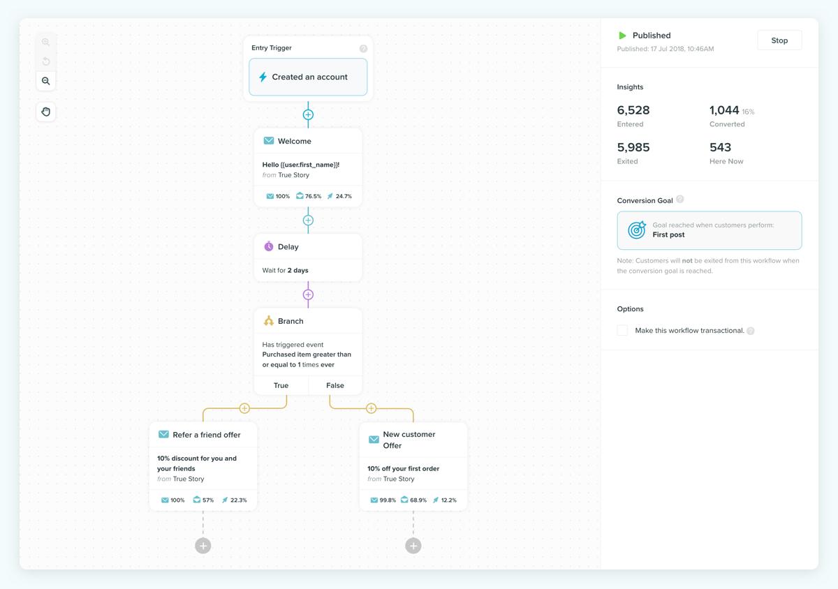 Vero Workflows