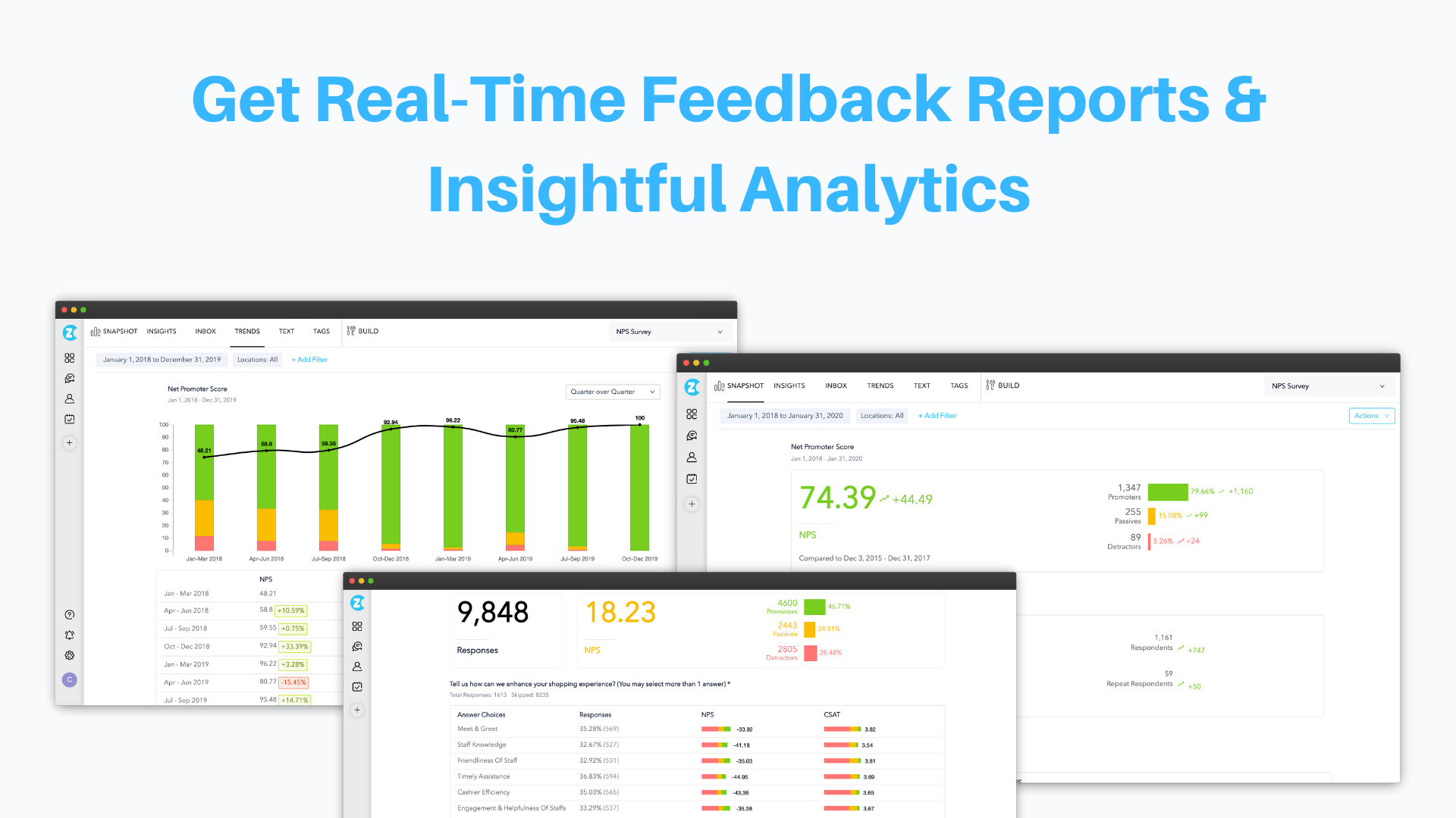 Get Real-Time Feedback Reports & Insightful Analytics
