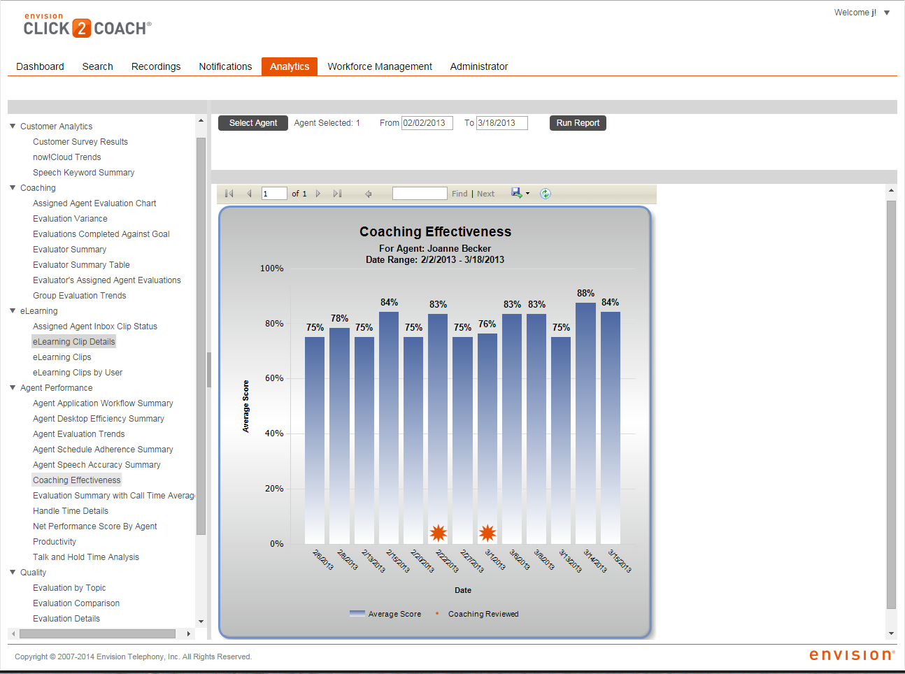 Click2Coach Software - Click2Coach analytics page