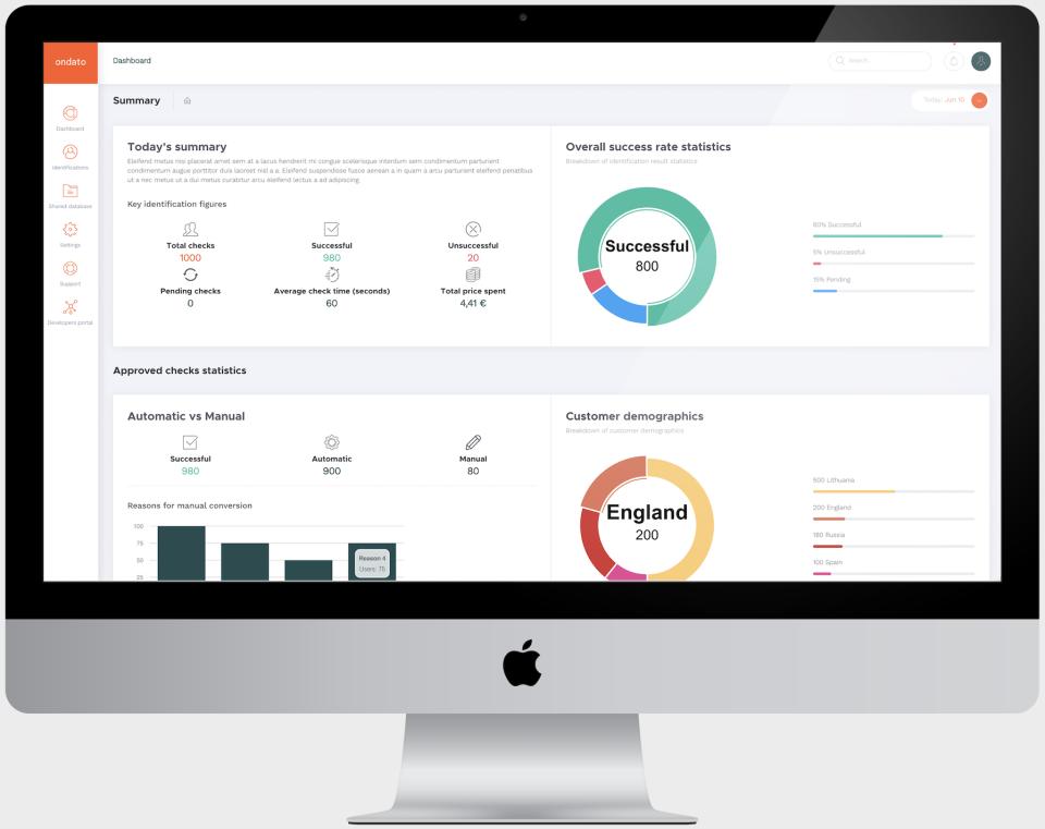 Ondato Software - Ondato business intelligence