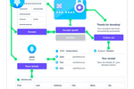 Revv screenshot: Revv gives users control over their fundraising workflows and data