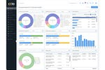 BQE Core Suite Software - Customizable Dashboards with Actionable Insights for Impactful Decision Making