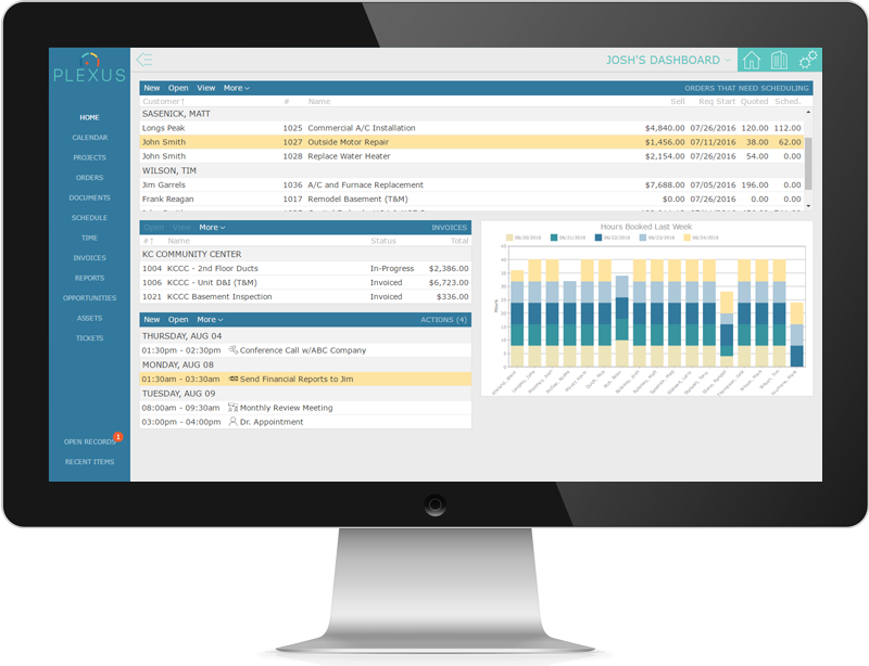 Plexus Software - Your company at a glance