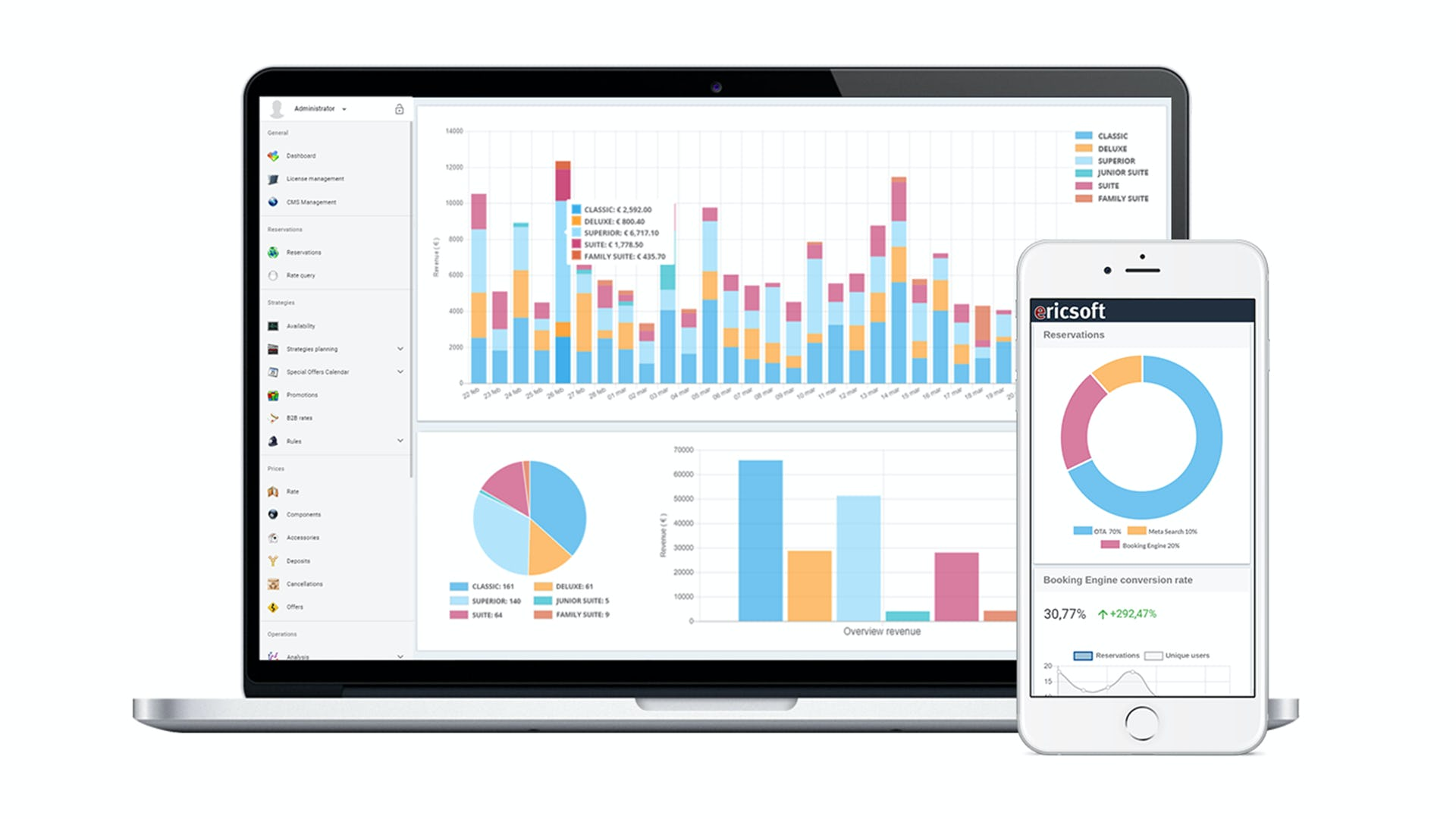 Suite 4 Software - Dahsboard