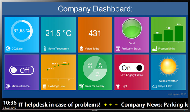 FrontFace corporate dashboard