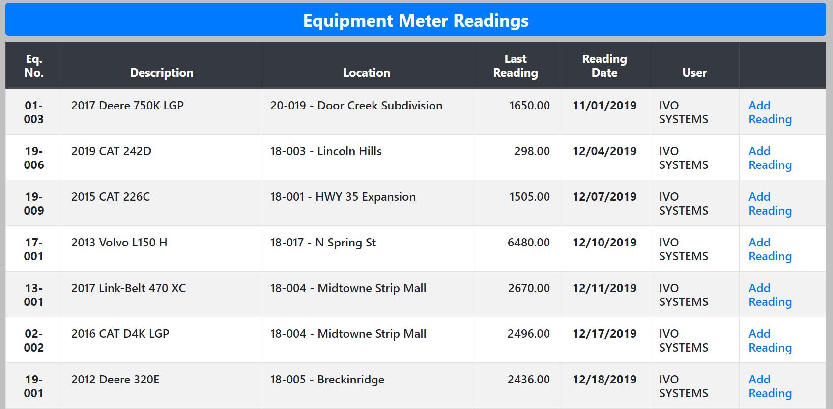 MaintainVO Hour Meters