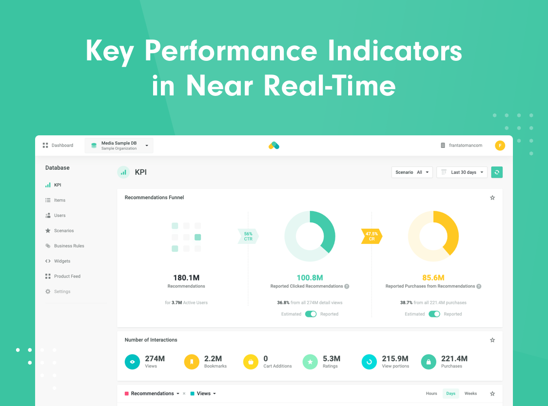 Monitor your KPIs in Recombee admin UI