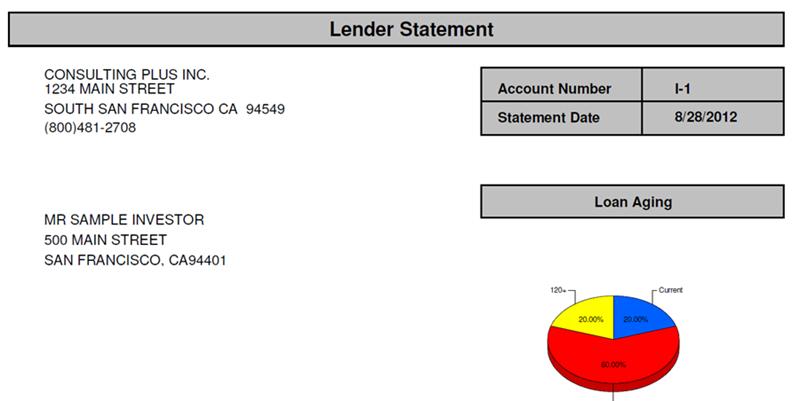 Mortgage+Care Software - Lender profile